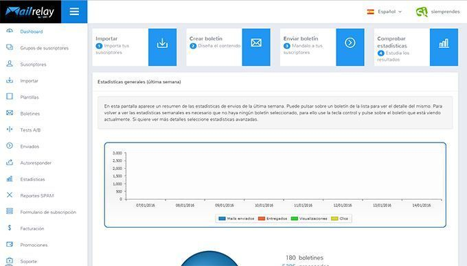 Mailrelay nueva interface
