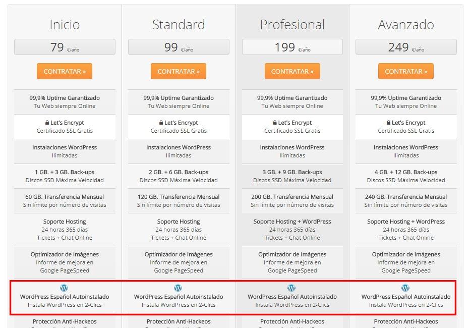 Hosting para WordPress Autoinstalables
