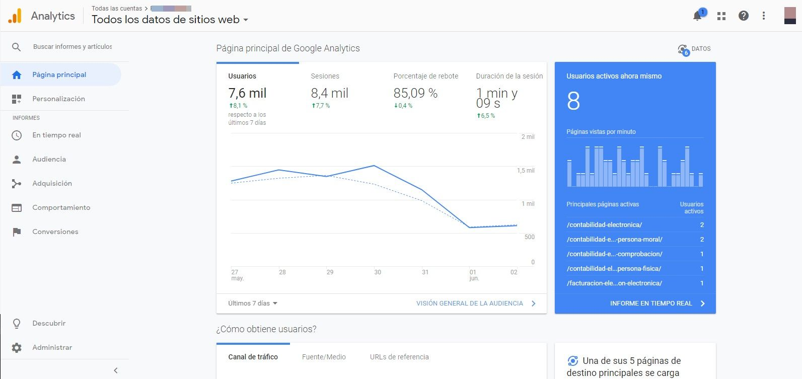 google analytics Grafica Ejemplo